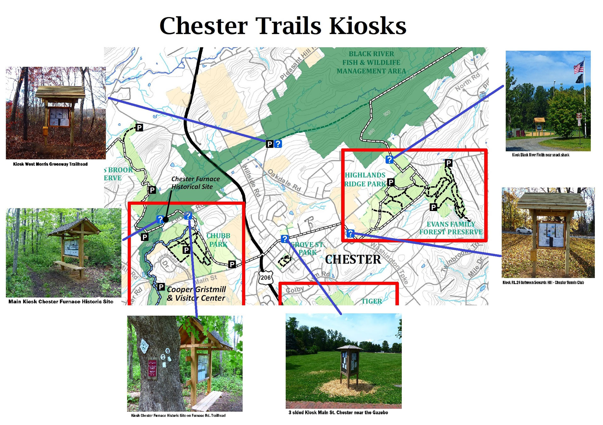 Chester Trails Kiosks